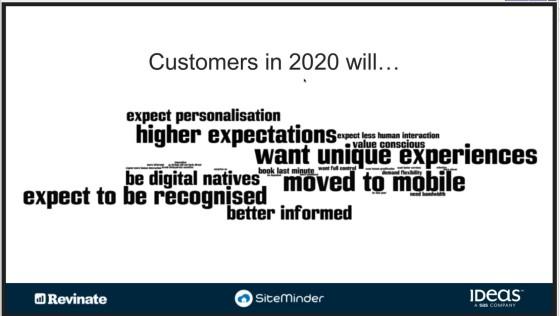 customer-in-2020